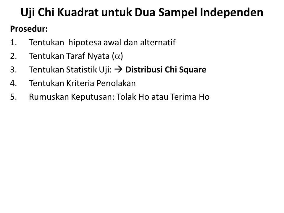 Prosedur: 1.Tentukan hipotesa awal dan alternatif 2.Tentukan Taraf Nyata (  ) 3.Tentukan Statistik Uji:  Distribusi Chi Square 4.Tentukan Kriteria P