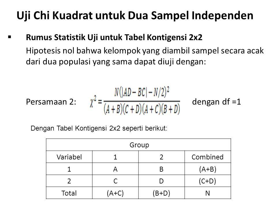  Rumus Statistik Uji untuk Tabel Kontigensi 2x2 Hipotesis nol bahwa kelompok yang diambil sampel secara acak dari dua populasi yang sama dapat diuji
