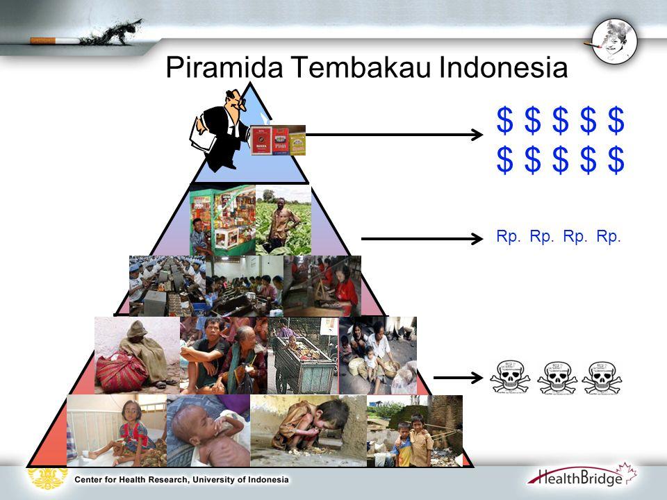 Piramida Tembakau Indonesia$ $ $ $ $ Rp.