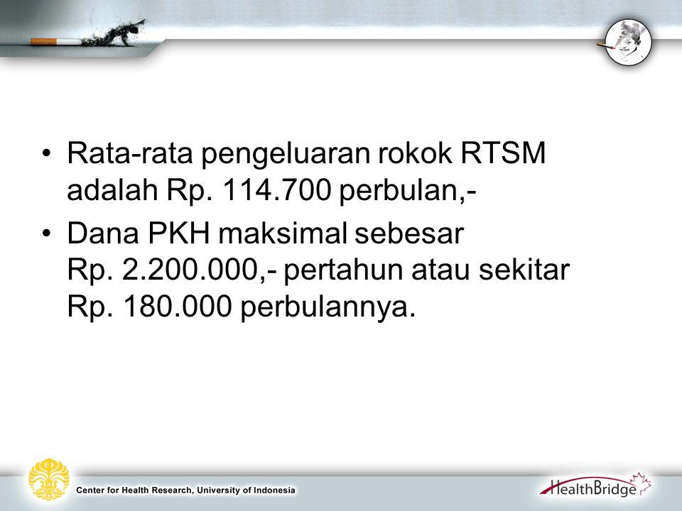 Rata-rata pengeluaran rokok RTSM adalah Rp. 114.700 perbulan,- Dana PKH maksimal sebesar Rp.