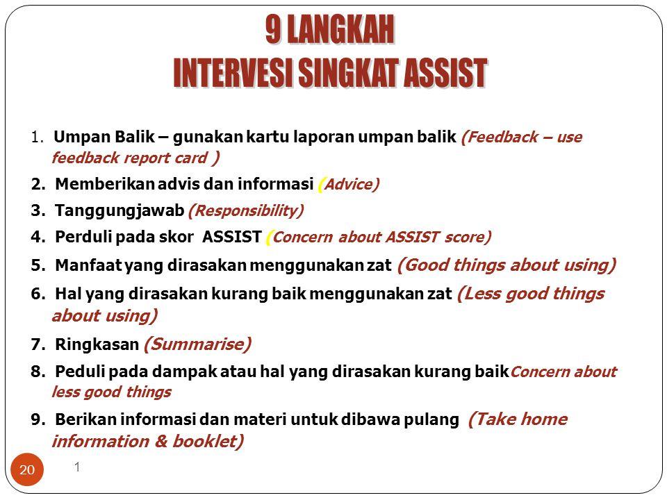 1 20 1. Umpan Balik – gunakan kartu laporan umpan balik ( Feedback – use feedback report card ) 2. Memberikan advis dan informasi ( Advice) 3. Tanggun