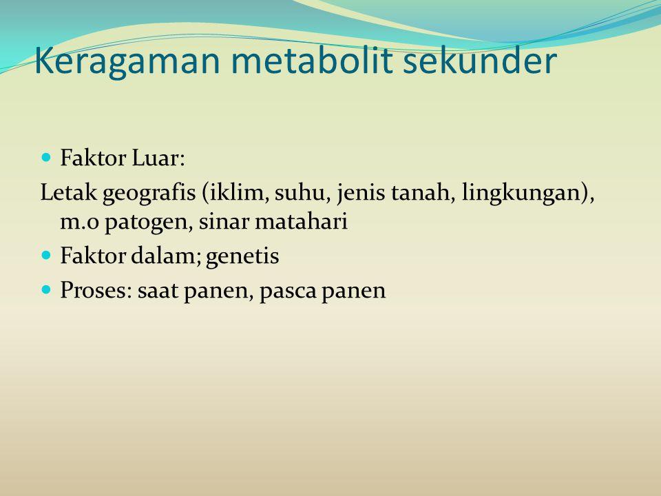 Keragaman metabolit sekunder Faktor Luar: Letak geografis (iklim, suhu, jenis tanah, lingkungan), m.o patogen, sinar matahari Faktor dalam; genetis Pr