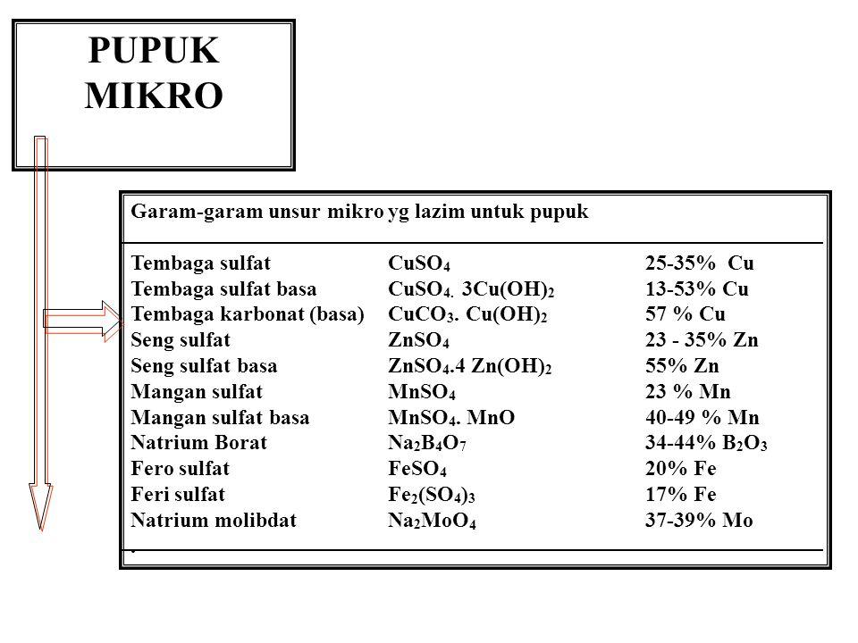 PUPUK MIKRO Garam-garam unsur mikro yg lazim untuk pupuk Tembaga sulfatCuSO 4 25-35% Cu Tembaga sulfat basaCuSO 4. 3Cu(OH) 2 13-53% Cu Tembaga karbona