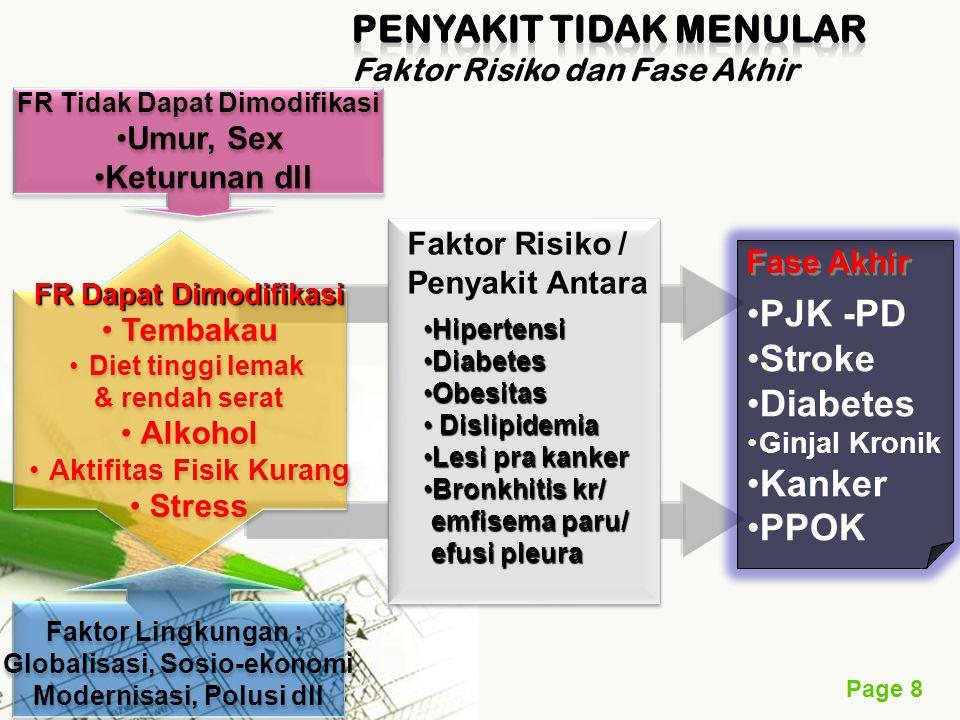 Page 8 PJK -PD Stroke Diabetes Ginjal Kronik Kanker PPOK Fase Akhir Faktor Risiko / Penyakit Antara Faktor Risiko / Penyakit Antara HipertensiHiperten