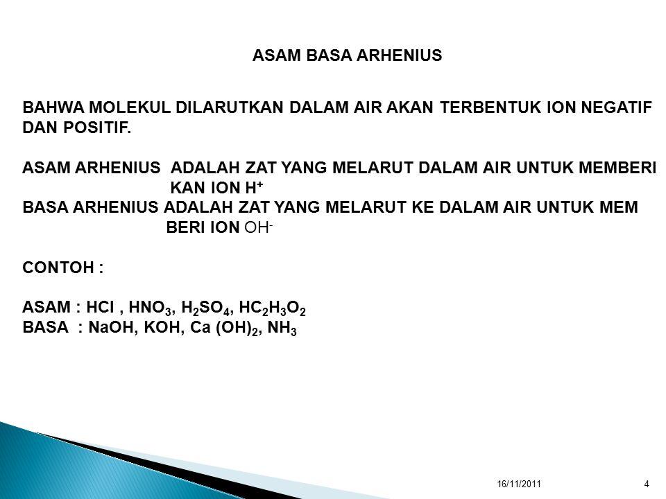 16/11/20114 ASAM BASA ARHENIUS BAHWA MOLEKUL DILARUTKAN DALAM AIR AKAN TERBENTUK ION NEGATIF DAN POSITIF.
