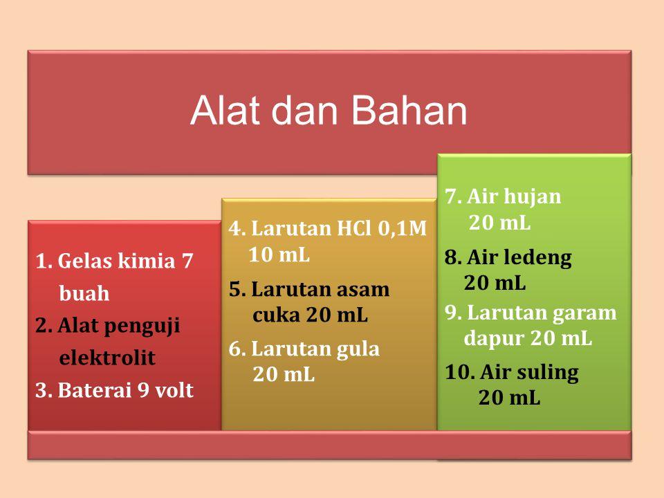 Alat dan Bahan 1. Gelas kimia 7 buah 2. Alat penguji elektrolit 3. Baterai 9 volt 4. Larutan HCl 0,1M 10 mL 5. Larutan asam cuka 20 mL 6. Larutan gula