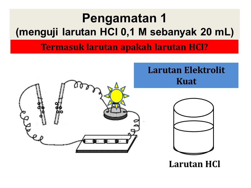 Pengamatan 1 (menguji larutan HCl 0,1 M sebanyak 20 mL) Mari kita amati dan diskusikan percobaan berikut! Larutan HCl Apa yang bisa kamu simpulkan?Ter