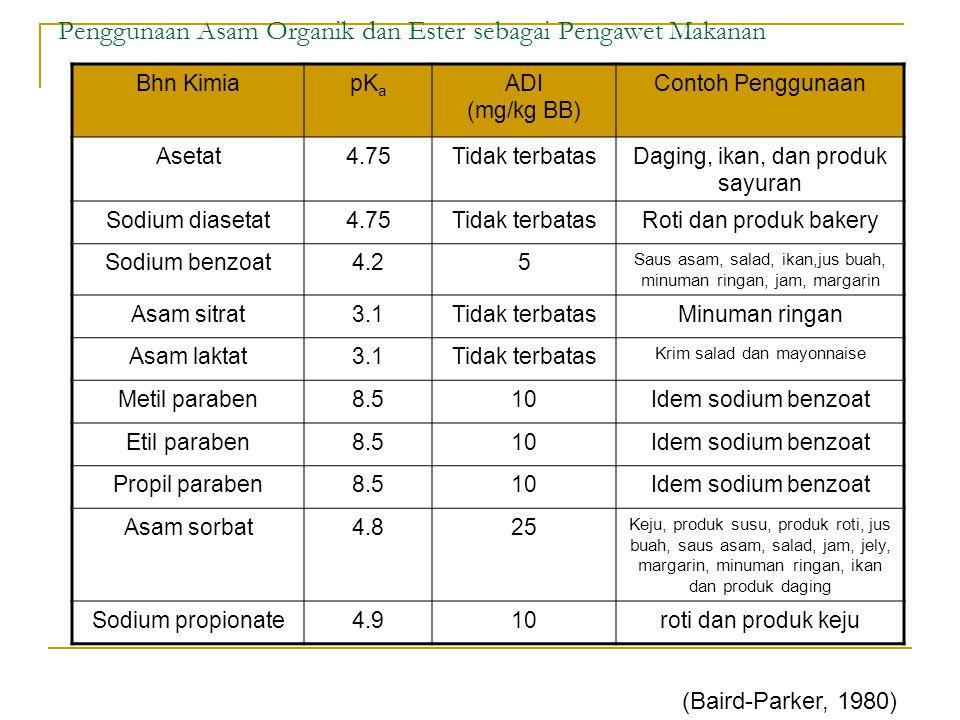 Penggunaan Asam Organik dan Ester sebagai Pengawet Makanan Bhn KimiapK a ADI (mg/kg BB) Contoh Penggunaan Asetat4.75Tidak terbatasDaging, ikan, dan pr