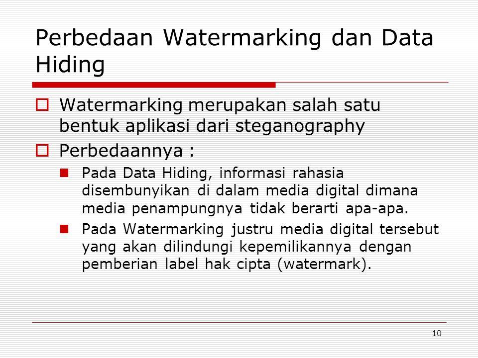 10 Perbedaan Watermarking dan Data Hiding  Watermarking merupakan salah satu bentuk aplikasi dari steganography  Perbedaannya : Pada Data Hiding, in