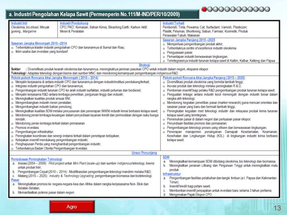 Agro a. Industri Pengolahan Kelapa Sawit (Permenperin No.111/M-IND/PER/10/2009) 13