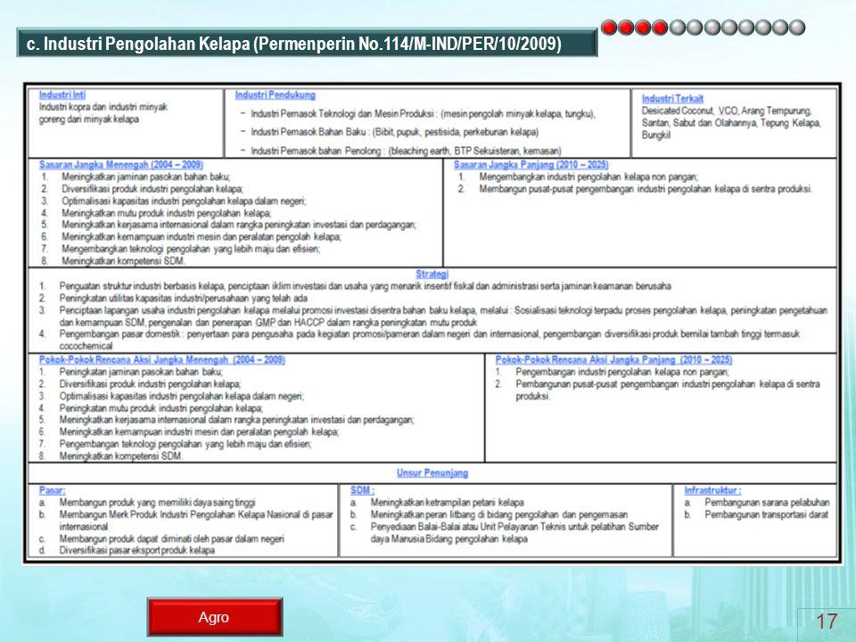 Agro c. Industri Pengolahan Kelapa (Permenperin No.114/M-IND/PER/10/2009) 17