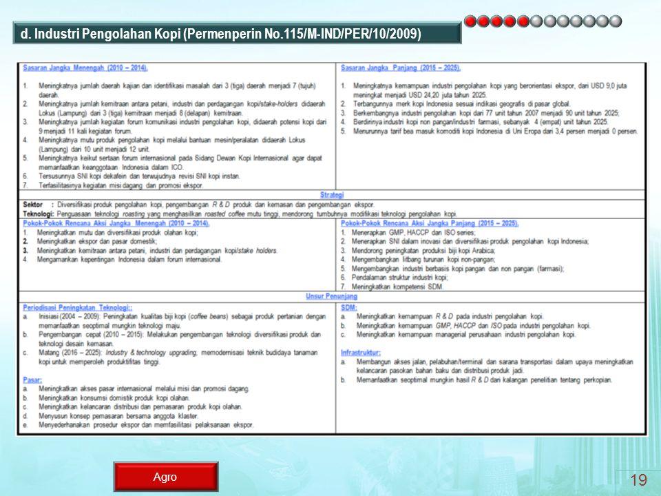 Agro d. Industri Pengolahan Kopi (Permenperin No.115/M-IND/PER/10/2009) 19