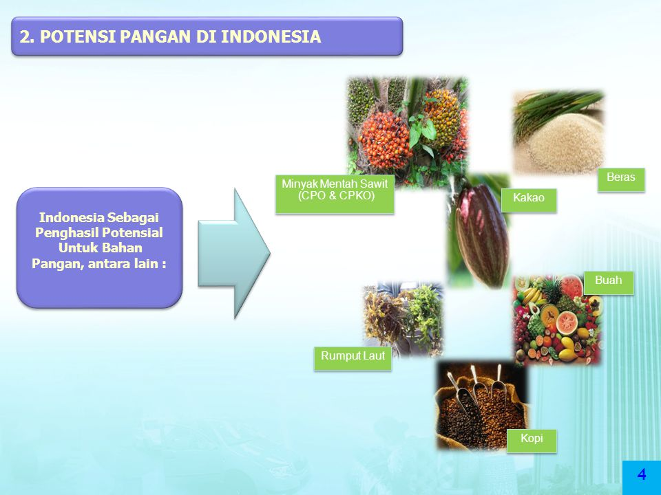 4 Indonesia Sebagai Penghasil Potensial Untuk Bahan Pangan, antara lain : Indonesia Sebagai Penghasil Potensial Untuk Bahan Pangan, antara lain : Miny