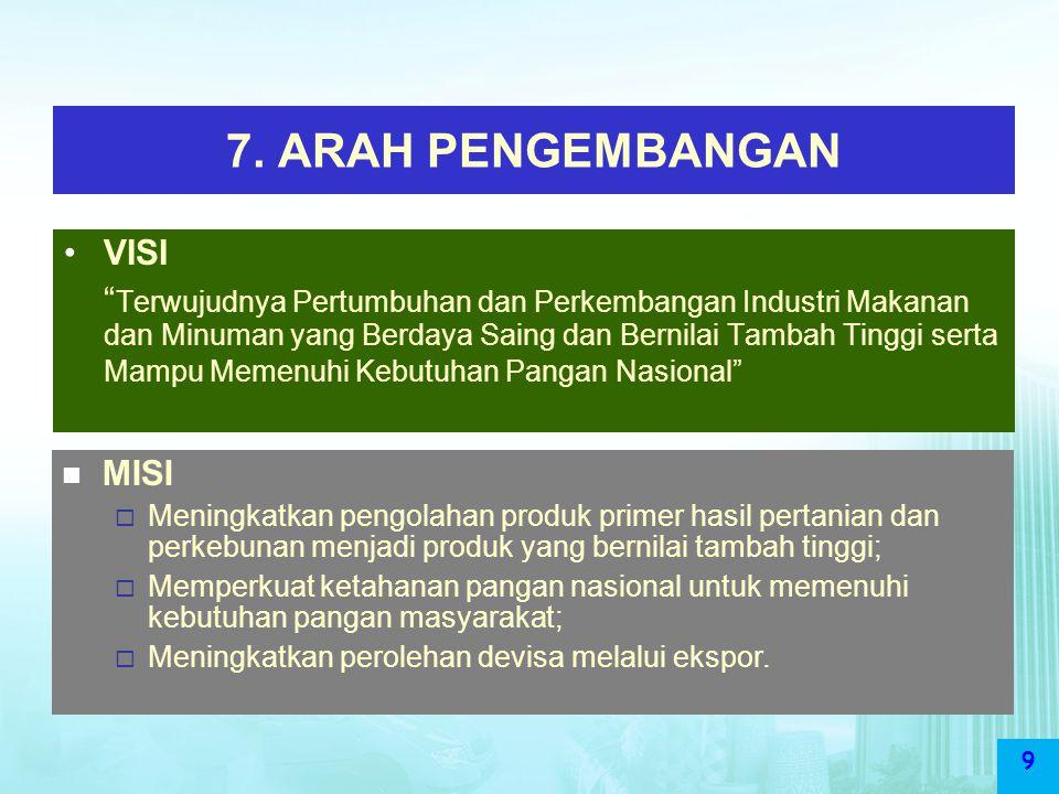 Agro Lokasi pengembangan : Sumut., Lampung, Bengkulu, Jatim., Bali dan Sulsel (didasarkan atas potensi bahan baku).