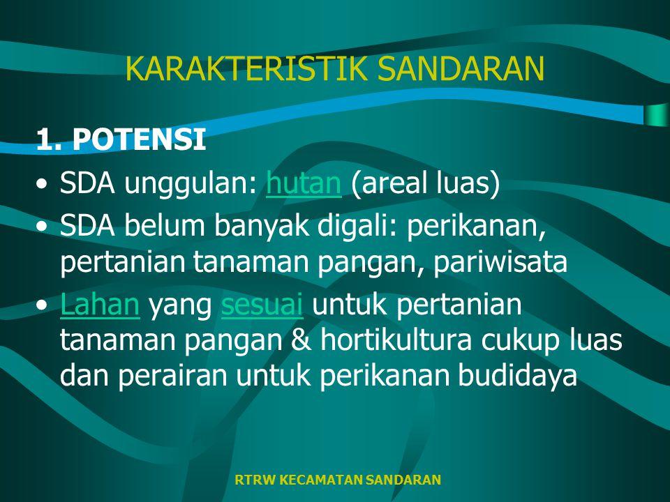 KARAKTERISTIK SANDARAN 1.