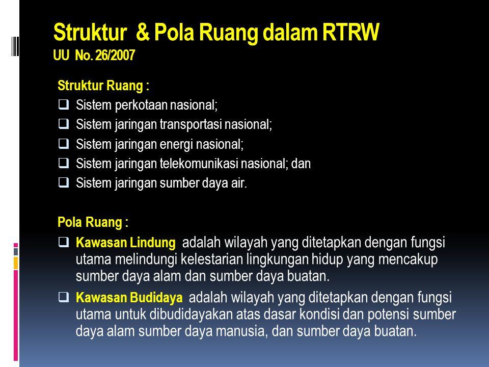 Struktur & Pola Ruang dalam RTRW UU No. 26/2007 Struktur Ruang :  Sistem perkotaan nasional;  Sistem jaringan transportasi nasional;  Sistem jaring