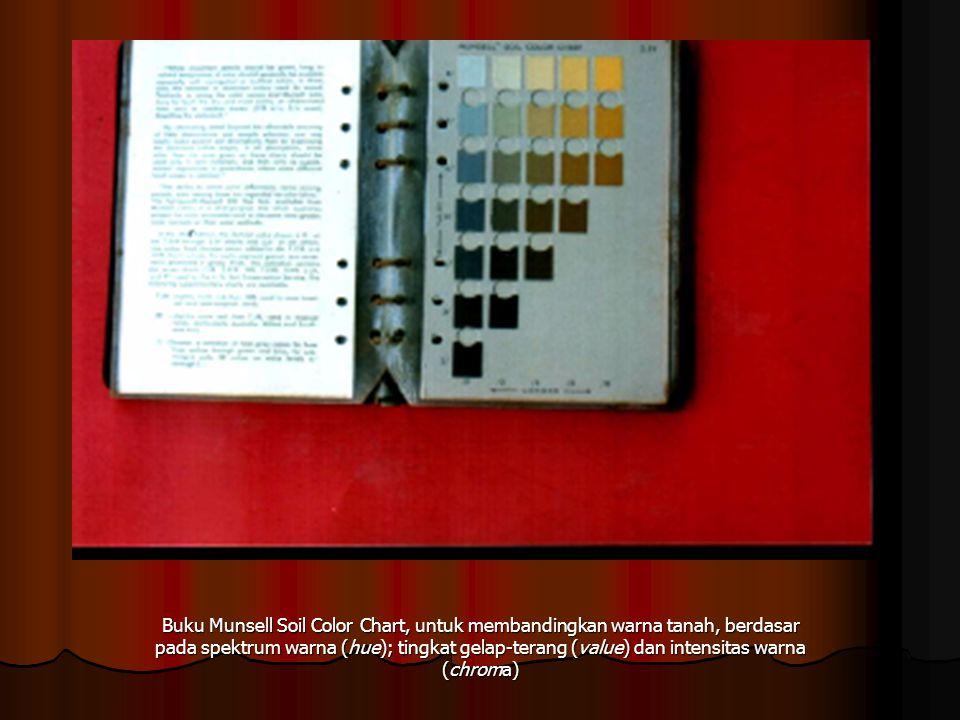 Buku Munsell Soil Color Chart, untuk membandingkan warna tanah, berdasar pada spektrum warna (hue); tingkat gelap-terang (value) dan intensitas warna