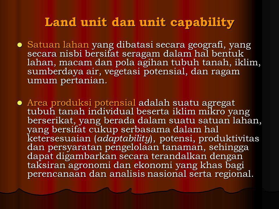 Land unit dan unit capability Satuan lahan yang dibatasi secara geografi, yang secara nisbi bersifat seragam dalam hal bentuk lahan, macam dan pola agihan tubuh tanah, iklim, sumberdaya air, vegetasi potensial, dan ragam umum pertanian.