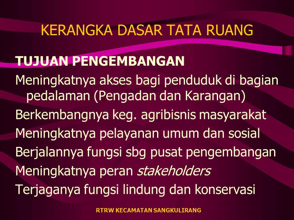 RTRW KECAMATAN SANGKULIRANG POHON PERMASALAHAN