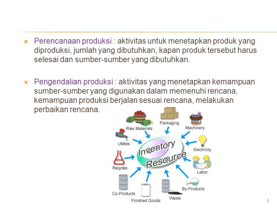  Perencanaan produksi : aktivitas untuk menetapkan produk yang diproduksi, jumlah yang dibutuhkan, kapan produk tersebut harus selesai dan sumber-sum