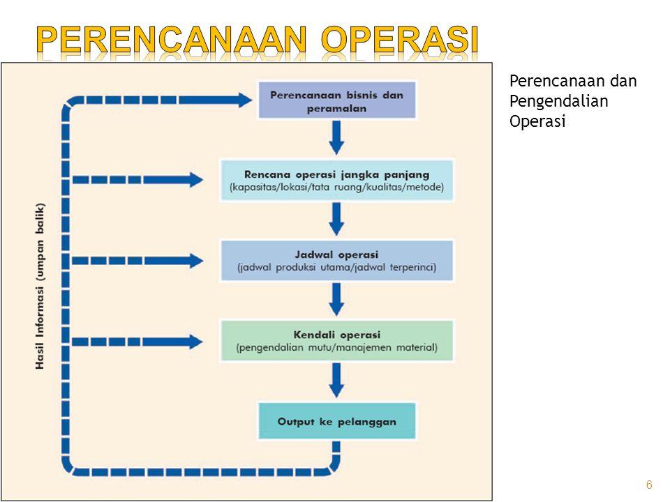 Perencanaan dan Pengendalian Operasi 6