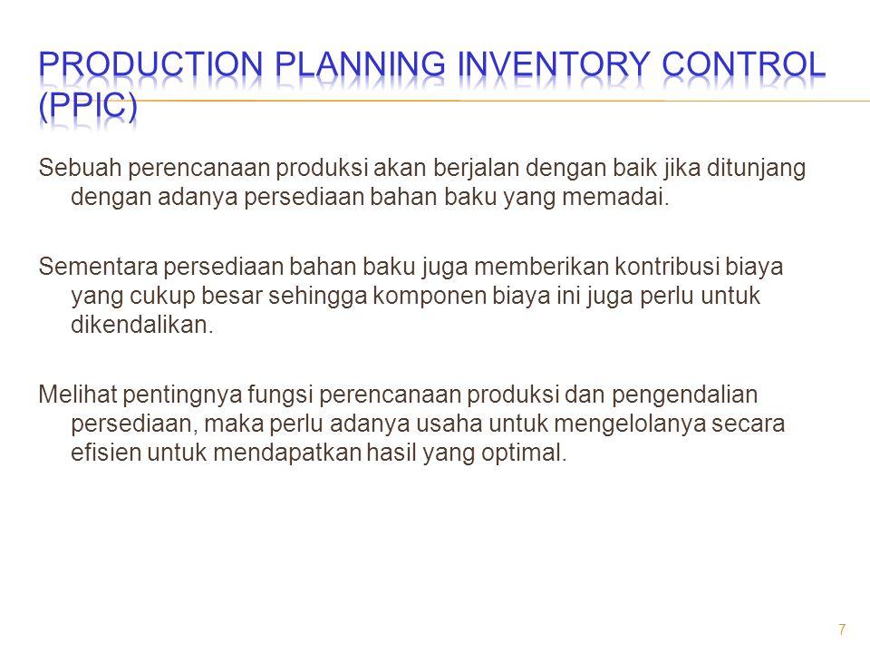 Sebuah perencanaan produksi akan berjalan dengan baik jika ditunjang dengan adanya persediaan bahan baku yang memadai. Sementara persediaan bahan baku