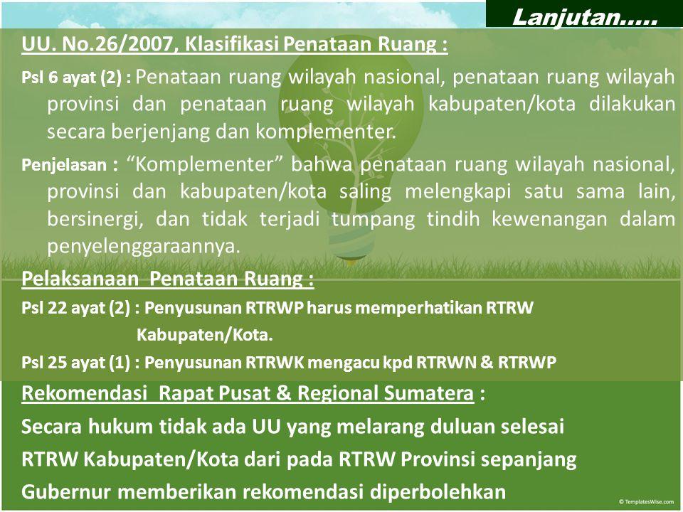 Kapan RTRW Harus Selesai .