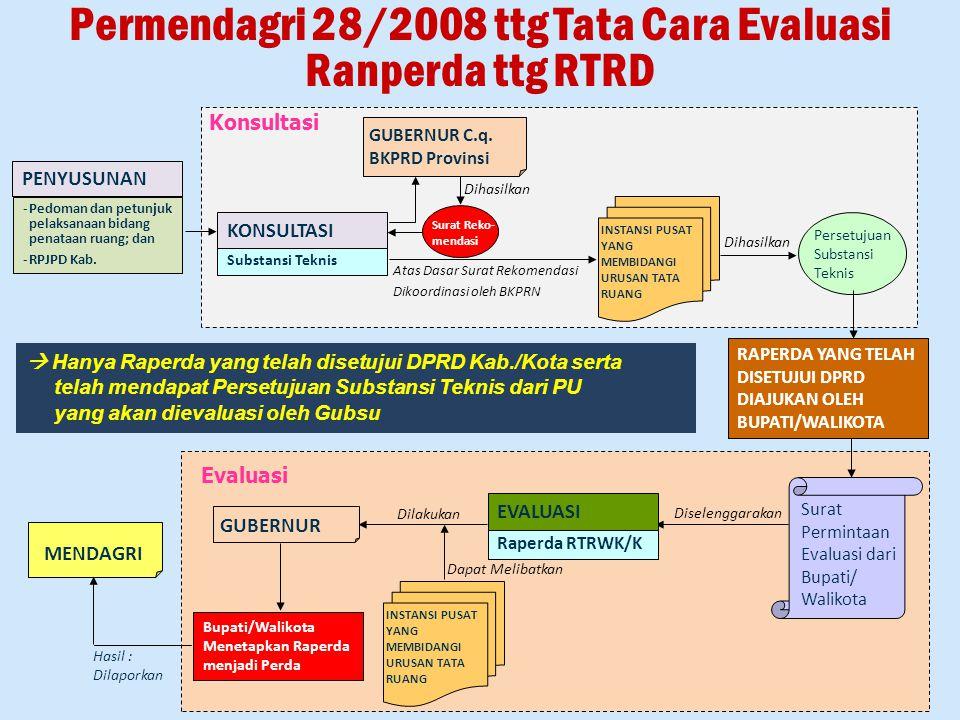 8 RAPERDA YANG TELAH DISETUJUI DPRD DIAJUKAN OLEH BUPATI/WALIKOTA KONSULTASI MENDAGRI Atas Dasar Surat Rekomendasi Dikoordinasi oleh BKPRN Permendagri 28/2008 ttg Tata Cara Evaluasi Ranperda ttg RTRD Dihasilkan Diselenggarakan Dilakukan Dapat Melibatkan Persetujuan Substansi Teknis Surat Permintaan Evaluasi dari Bupati/ Walikota PENYUSUNAN -Pedoman dan petunjuk pelaksanaan bidang penataan ruang; dan -RPJPD Kab.