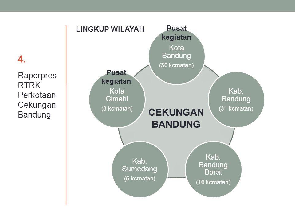 CEKUNGAN BANDUNG Kota Bandung (30 kcmatan) Kab. Bandung (31 kcmatan) Kab. Bandung Barat (16 kcmatan) Kab. Sumedang (5 kcmatan) Kota Cimahi (3 kcmatan)