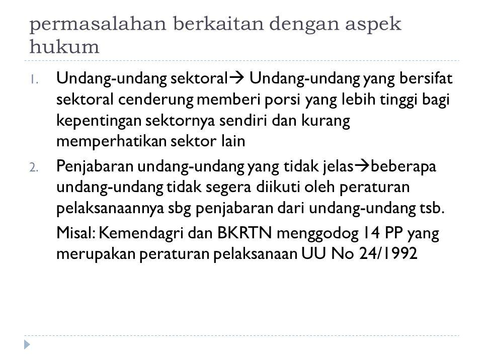 permasalahan berkaitan dengan aspek hukum 1.