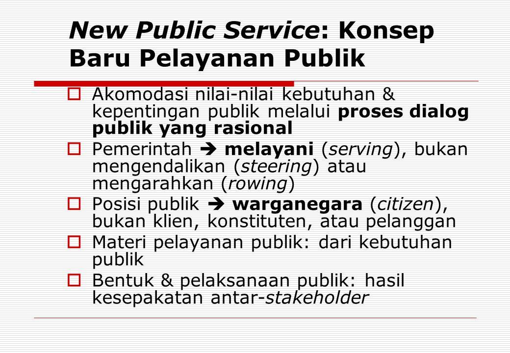 New Public Service: Konsep Baru Pelayanan Publik  Akomodasi nilai-nilai kebutuhan & kepentingan publik melalui proses dialog publik yang rasional  P