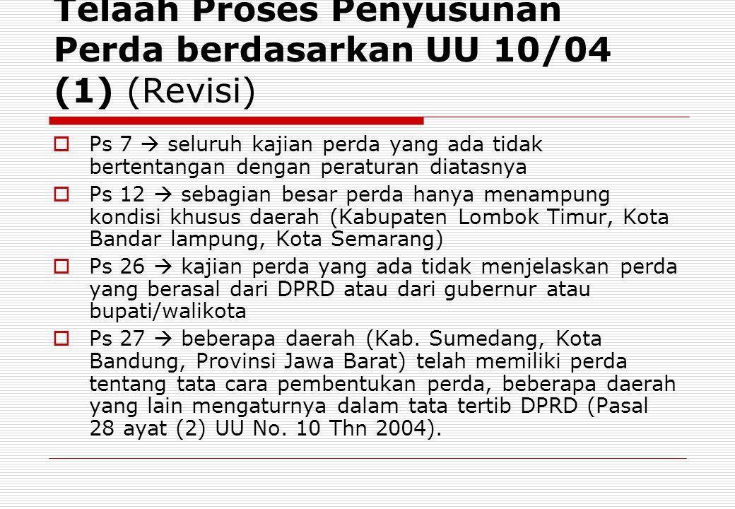 Telaah Proses Penyusunan Perda berdasarkan UU 10/04 (1) (Revisi)  Ps 7  seluruh kajian perda yang ada tidak bertentangan dengan peraturan diatasnya