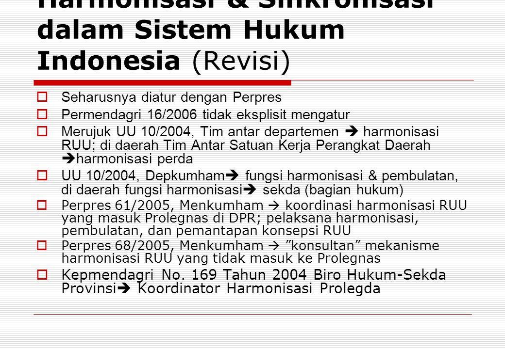 Harmonisasi & Sinkronisasi dalam Sistem Hukum Indonesia (Revisi)  Seharusnya diatur dengan Perpres  Permendagri 16/2006 tidak eksplisit mengatur  M