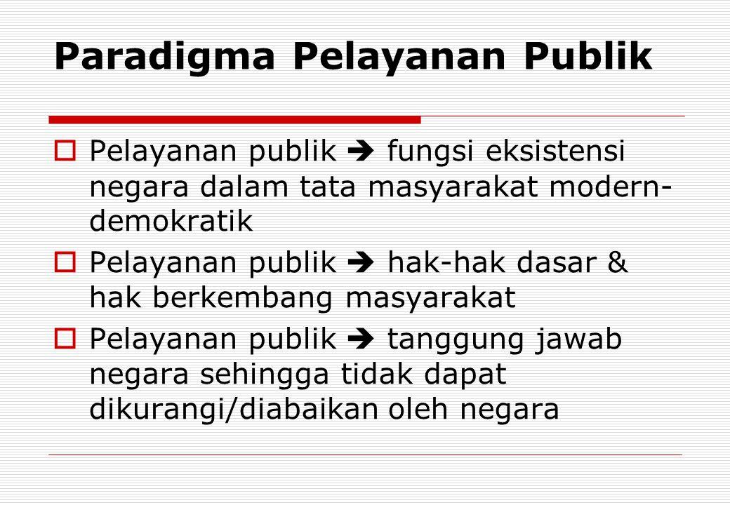 Paradigma Pelayanan Publik  Pelayanan publik  fungsi eksistensi negara dalam tata masyarakat modern- demokratik  Pelayanan publik  hak-hak dasar &