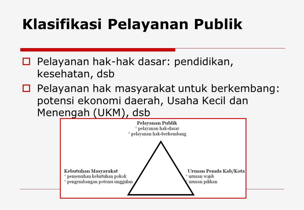 Klasifikasi Pelayanan Publik  Pelayanan hak-hak dasar: pendidikan, kesehatan, dsb  Pelayanan hak masyarakat untuk berkembang: potensi ekonomi daerah