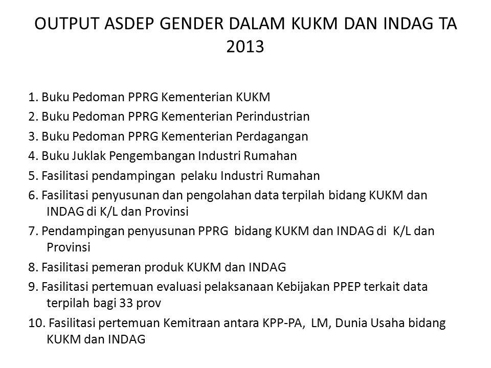 OUTPUT ASDEP GENDER DALAM KUKM DAN INDAG TA 2013 1.