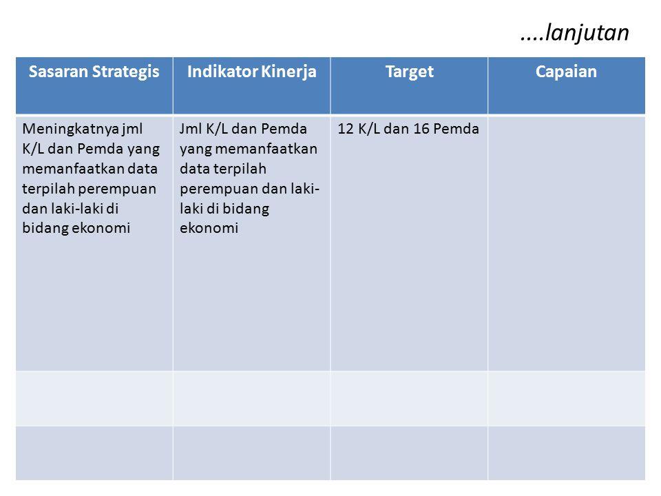 ....lanjutan Sasaran StrategisIndikator KinerjaTargetCapaian Meningkatnya jml K/L dan Pemda yang memanfaatkan data terpilah perempuan dan laki-laki di bidang ekonomi Jml K/L dan Pemda yang memanfaatkan data terpilah perempuan dan laki- laki di bidang ekonomi 12 K/L dan 16 Pemda