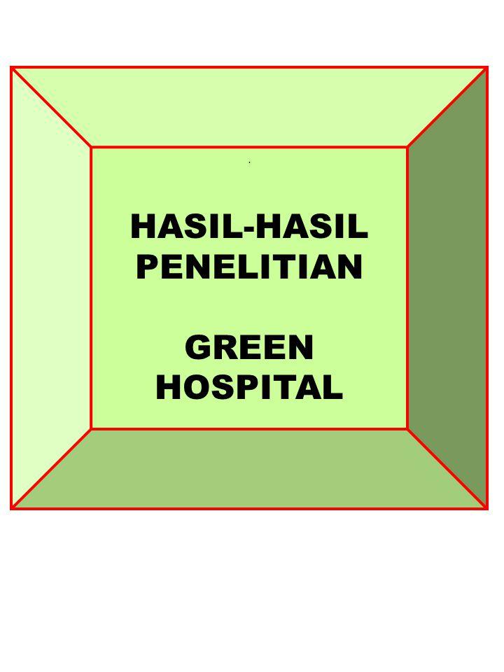 . HASIL-HASIL PENELITIAN GREEN HOSPITAL