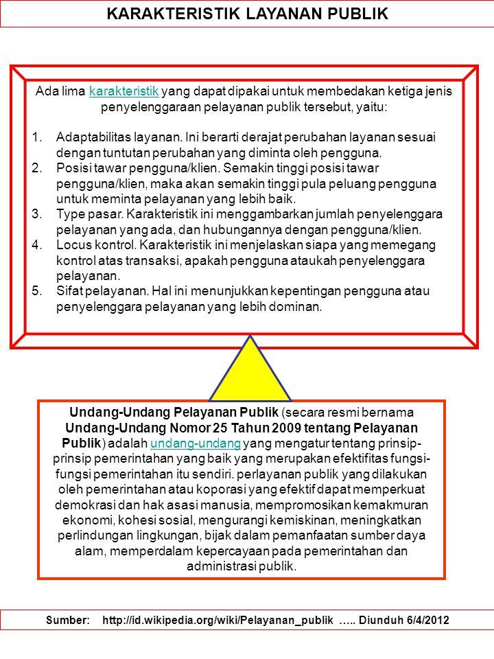 KARAKTERISTIK LAYANAN PUBLIK Ada lima karakteristik yang dapat dipakai untuk membedakan ketiga jenis penyelenggaraan pelayanan publik tersebut, yaitu:karakteristik 1.Adaptabilitas layanan.