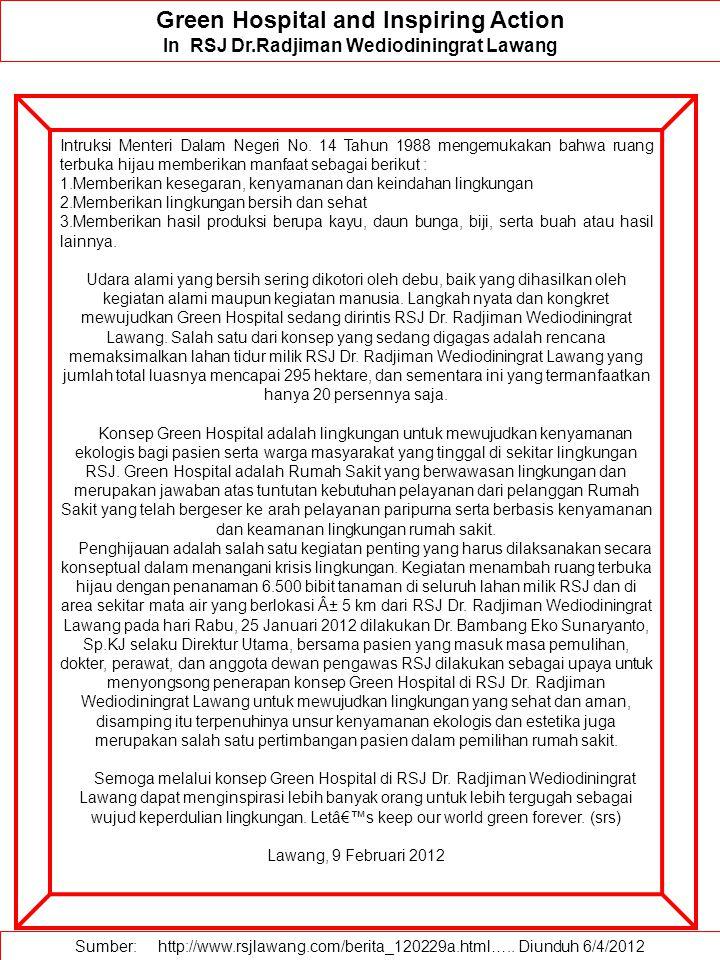 Green Hospital and Inspiring Action In RSJ Dr.Radjiman Wediodiningrat Lawang Intruksi Menteri Dalam Negeri No.