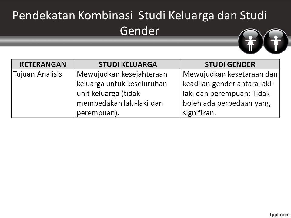 Pendekatan Kombinasi Studi Keluarga dan Studi Gender KETERANGANSTUDI KELUARGASTUDI GENDER Tujuan AnalisisMewujudkan kesejahteraan keluarga untuk keseluruhan unit keluarga (tidak membedakan laki-laki dan perempuan).