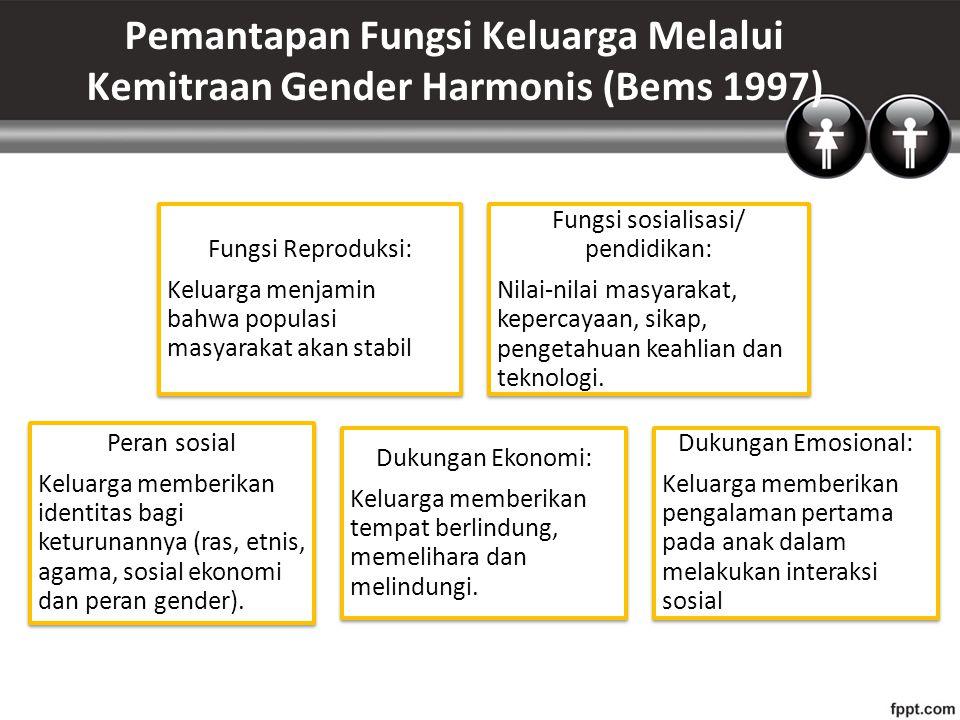 Pemantapan Fungsi Keluarga Melalui Kemitraan Gender Harmonis (Bems 1997) Fungsi Reproduksi: Keluarga menjamin bahwa populasi masyarakat akan stabil Fu