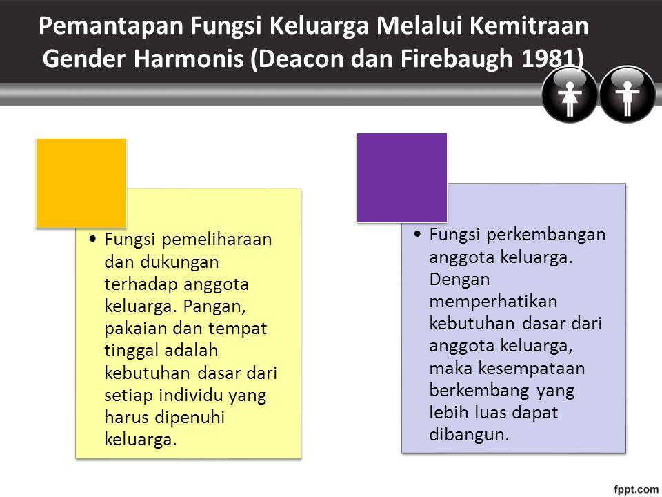 Pemantapan Fungsi Keluarga Melalui Kemitraan Gender Harmonis (Deacon dan Firebaugh 1981) Fungsi pemeliharaan dan dukungan terhadap anggota keluarga. P