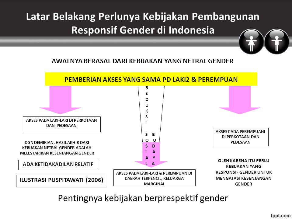 Pentingnya kebijakan berprespektif gender Latar Belakang Perlunya Kebijakan Pembangunan Responsif Gender di Indonesia AKSES PADA LAKI-LAKI DI PERKOTAAN DAN PEDESAAN DGN DEMIKIAN, HASIL AKHIR DARI KEBIJAKAN NETRAL GENDER ADALAH MELESTARIKAN KESENJANGAN GENDER OLEH KARENA ITU PERLU KEBIJAKAN YANG RESPONSIF GENDER UNTUK MENGATASI KESENJANGAN GENDER PEMBERIAN AKSES YANG SAMA PD LAKI2 & PEREMPUAN AKSES PADA PEREMPUANI DI PERKOTAAN DAN PEDESAAN AKSES PADA LAKI-LAKI & PEREMPUAN DI DAERAH TERPENCIL, KELUARGA MARGINAL AWALNYA BERASAL DARI KEBIJAKAN YANG NETRAL GENDER R E D U K S I S B O U S D I A A Y L A ADA KETIDAKADILAN RELATIF ILUSTRASI PUSPITAWATI (2006)