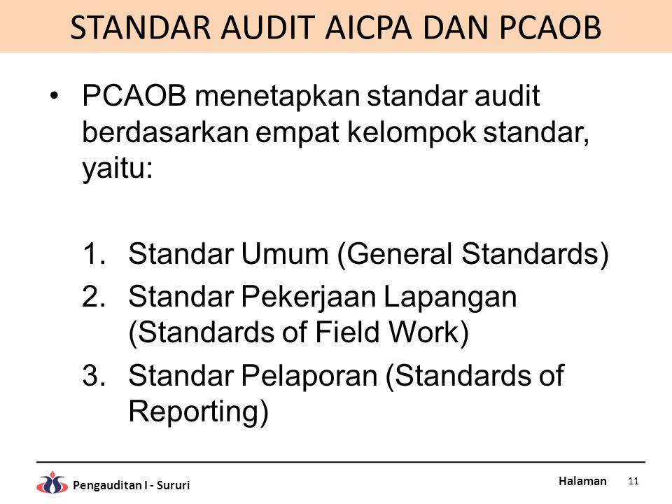 Halaman Pengauditan I - Sururi STANDAR AUDIT AICPA DAN PCAOB PCAOB menetapkan standar audit berdasarkan empat kelompok standar, yaitu: 1.Standar Umum