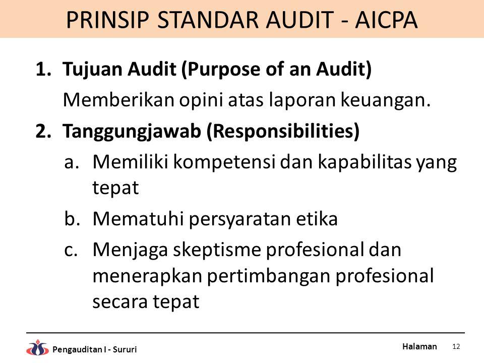 Halaman Pengauditan I - Sururi PRINSIP STANDAR AUDIT - AICPA 1.Tujuan Audit (Purpose of an Audit) Memberikan opini atas laporan keuangan. 2.Tanggungja