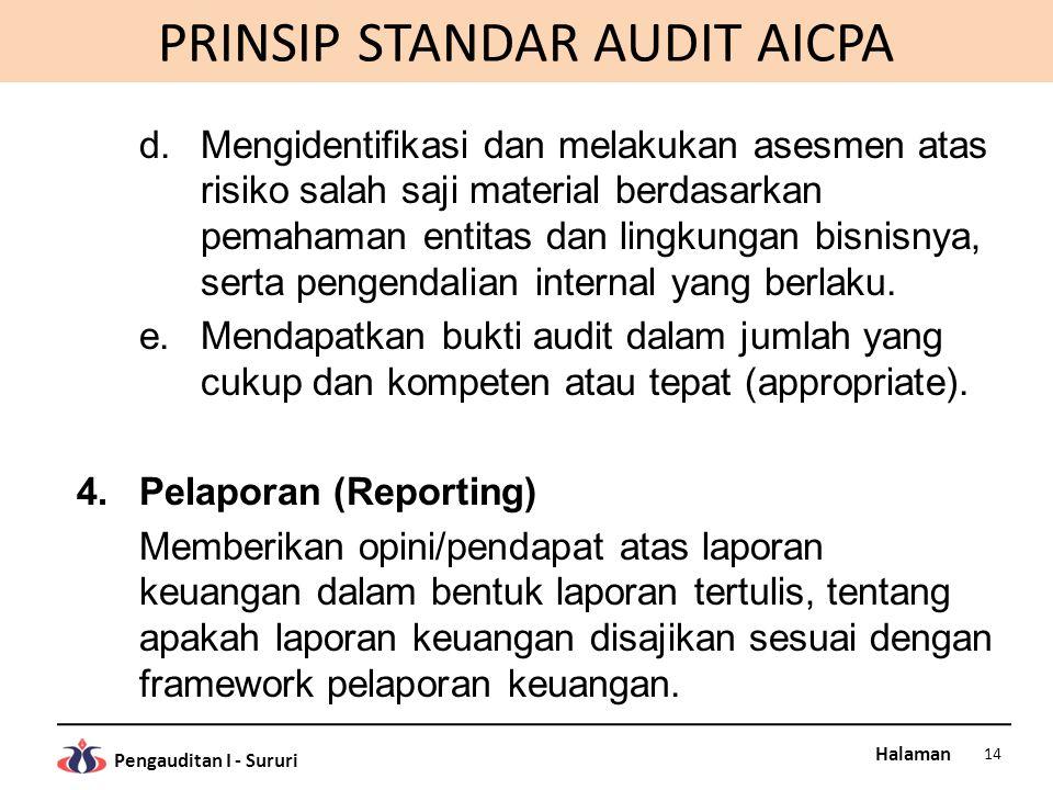 Halaman Pengauditan I - Sururi PRINSIP STANDAR AUDIT AICPA d.Mengidentifikasi dan melakukan asesmen atas risiko salah saji material berdasarkan pemaha