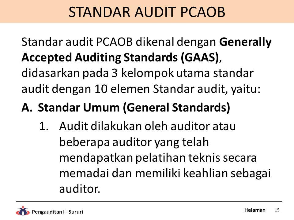 Halaman Pengauditan I - Sururi STANDAR AUDIT PCAOB Standar audit PCAOB dikenal dengan Generally Accepted Auditing Standards (GAAS), didasarkan pada 3