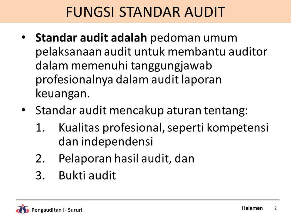 Halaman Pengauditan I - Sururi PRINSIP STANDAR AUDIT AICPA 3.Pelaksanaan audit (Performance) a.Mendapatkan keyakinan memadai tentang apakah laporan keuangan bebas dari salah saji material.