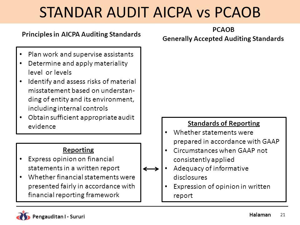 Halaman Pengauditan I - Sururi STANDAR AUDIT AICPA vs PCAOB 21 Principles in AICPA Auditing Standards PCAOB Generally Accepted Auditing Standards Plan